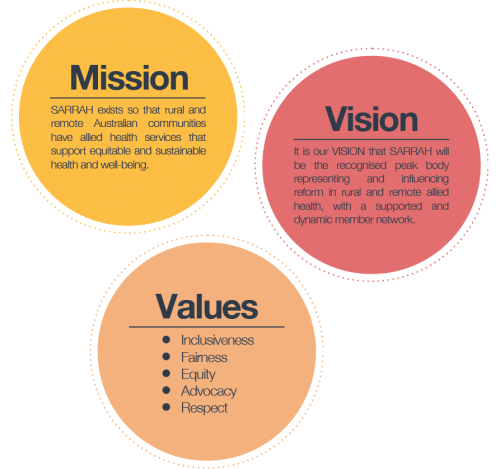 the objective vision and mission of bmw co